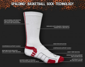 basketball socks basketball socks small 1 basketball socks basketball ...