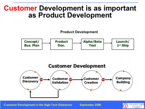 with the market early on, you're developing a product and business ...
