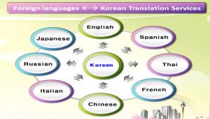 Korean translation services for Japenese to Korean and Korean ...