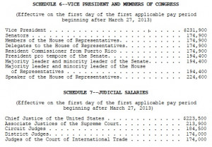 Executive Order Gives Pay Raise to Vice President, Members of Congress ...