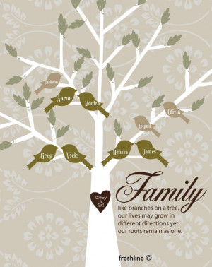 Family Tree - Tree with Birds and Carved Heart with Family Quote ...