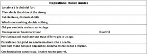 ... Italian Beginners Guide or check out the Importance of Languages Store