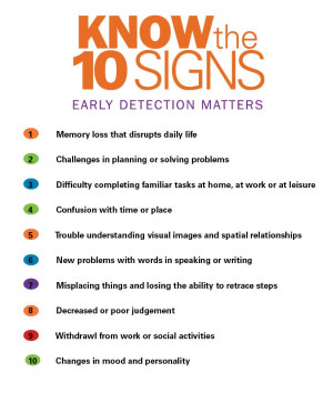 Holiday Reminder: Know the 10 Signs