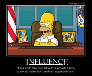 Do you have Homer Simpson sayings that are your favorite Let us know