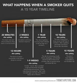 What happens when you quit smoking on we heart it / visual bookmark ...