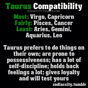zodiac #sign #Taurus #compatibility #astrology #zodiaccity @ ...