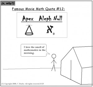 You didn't know that mathematics smells? My students say that Algebra ...