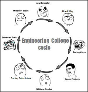 Funny Quotes College Life...