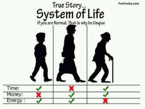 True Story: System of Life