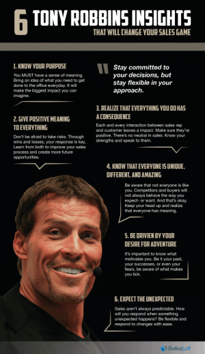 Tony Robbins' Sales Insights {Infographic}
