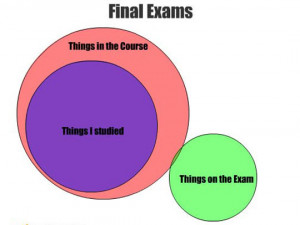 Funny College Exam Quotes Funny final exams college