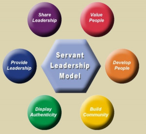 Servant Leadership – A Go Giver in Action