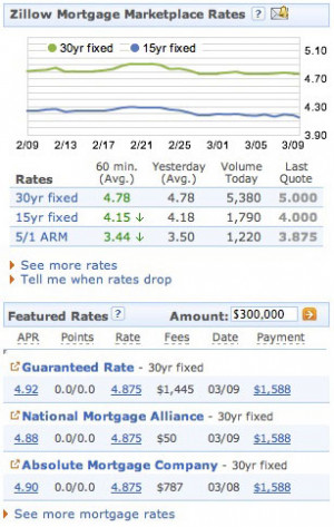 Zillow Mortgage Marketplace: Mortgage Rates and Quotes