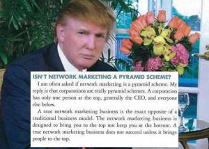 Is Network Marketing a pyramid Scheme? Is Beachbody coaching a pyramid ...