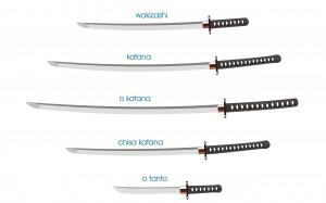 Tipos de katanas - 2560x1600