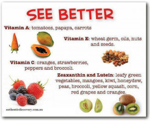 Benefits of Fruits ,Vitamins in fruits,Papaya,wheat ,oil,nuts,seeds ...