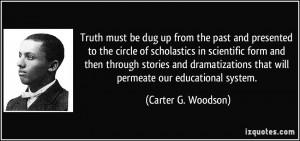 Where did Carter G. Woodson die
