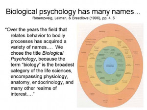 Adaptation Quotes Biology. QuotesGram