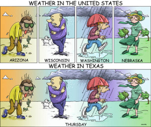 The Weather in Texas
