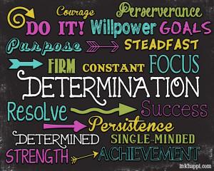Determination Pictures Determination