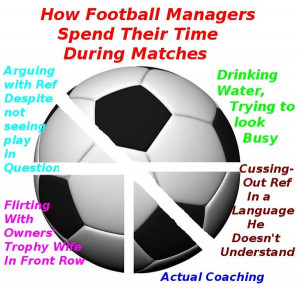 Football (Soccer) Managers