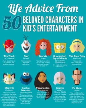 of Play has created a stunning infographic of life quotes from famous ...