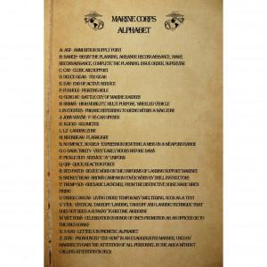 Marine Corps Alphabet Sign