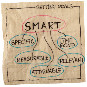 Your Smart Goals Aren't Smart Enough — 3 Ways Your Goals Can Be ...