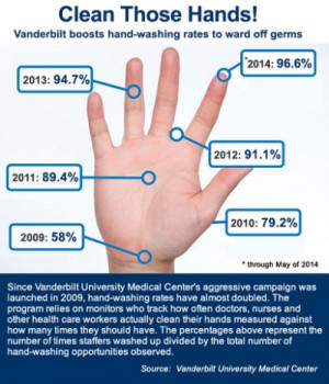 Clean Those Hands - Graphic for Operation Clean Hands story. (Yahoo ...