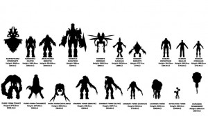 Covenant forces: Scale Size, Families Character, Visual Families, Halo ...