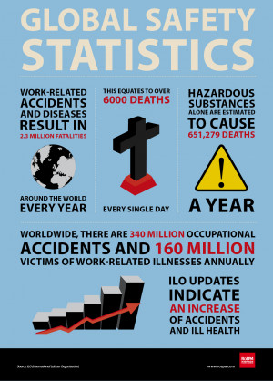 Observed annually in June, National Safety Month focuses on reducing ...