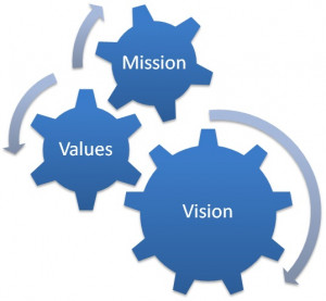work on-site or in our company's office, you will see these values ...