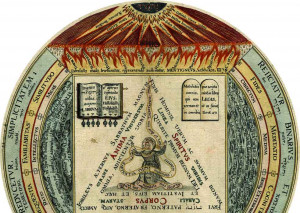 Spirituality Mysticism Occult