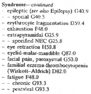 showing 3rd image of Williams Syndrome Icd 10 Codice ICD10 della Sindrome di Williams e codice ICD9