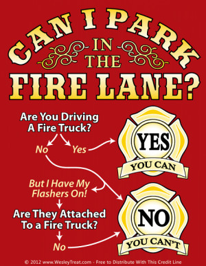 Can I Park In The Fire Lane?