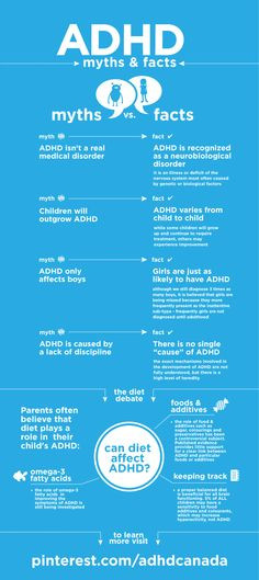 Devon here are some myths and facts about ADHD that you can look over ...
