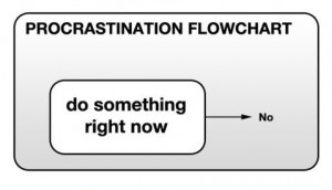 Related Pictures procrastination funny pictures