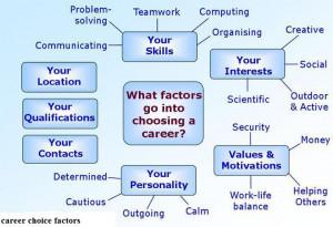 choosing-a-career.jpg