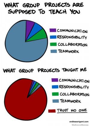 What group projects are supposed to teach you graph via endlessorigami ...
