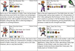 Pokemon Quotes Pokemon: random kanto! :: cast
