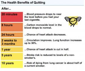Stop Smoking #01