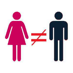 The Ugly Side of Gender Inequality