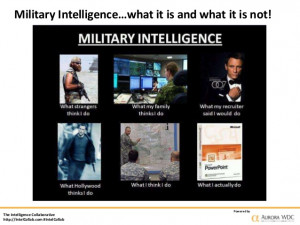 Intelligence Quotes Military Military Intelligence What