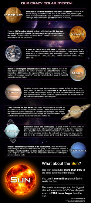 Weird Facts about planets 600 wide
