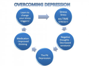 overcoming-depression1.jpg