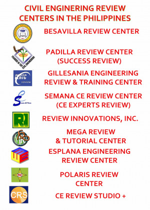 Engineering Quotes Lists of civil engineering