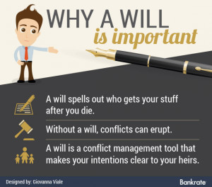 Why a will is important | Man © CoolKengzz/Shutterstock.com; Fountain ...