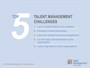 reveals the top 5 talent management challenges for 2014 lack of ...