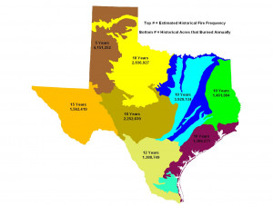 Texas Historical Fire Frequency and Acres Burned Annually