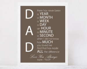 ... Dad - Birthday Gift for Dad - Father's Day Gift Typography Art Print
